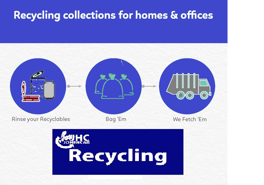 Recycle from Home